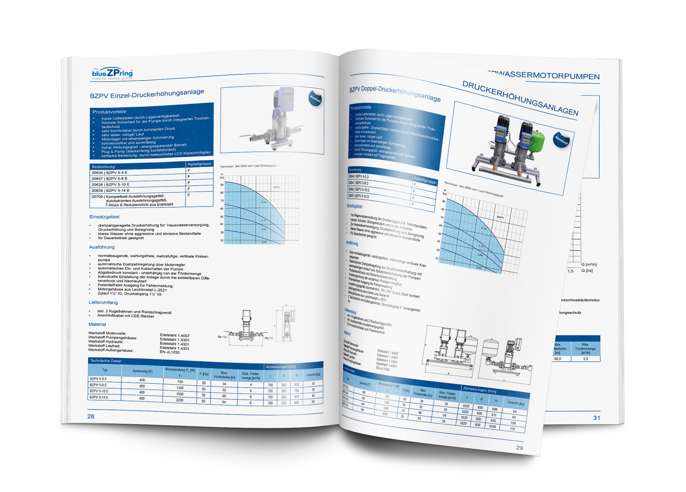 Katalog Bluezpring 2018